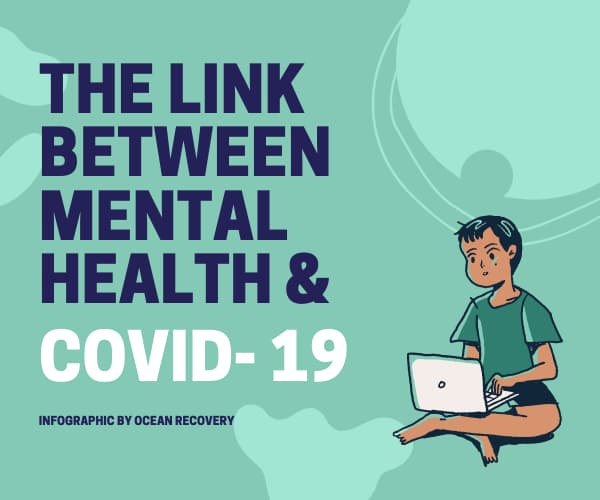 The link between mental health & COVID-19